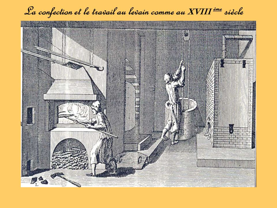 La confection et le travail au levain comme au XVIII ème siècle