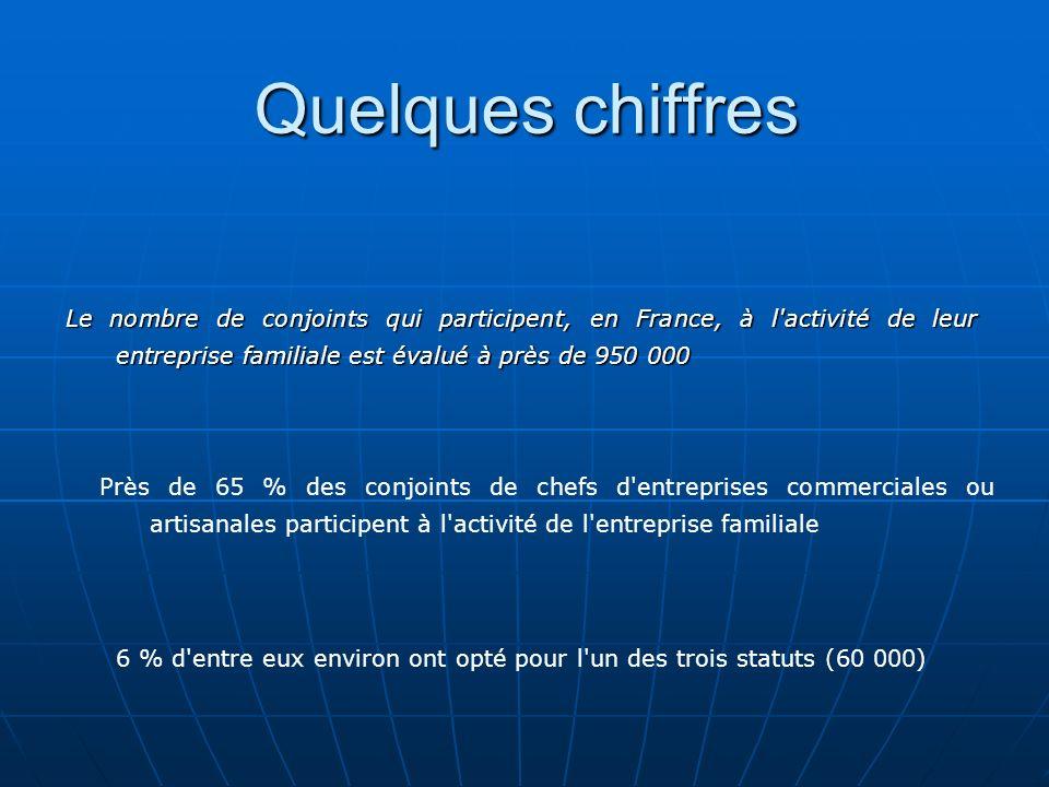 Quelques chiffres Le nombre de conjoints qui participent, en France, à l activité de leur entreprise familiale est évalué à près de 950 000.