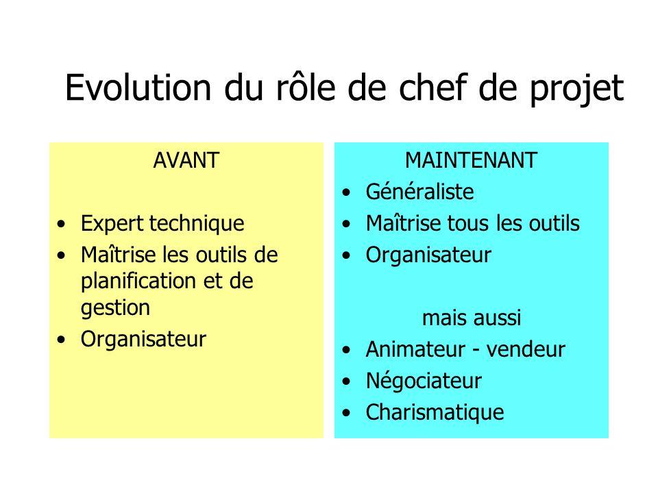 Evolution du rôle de chef de projet