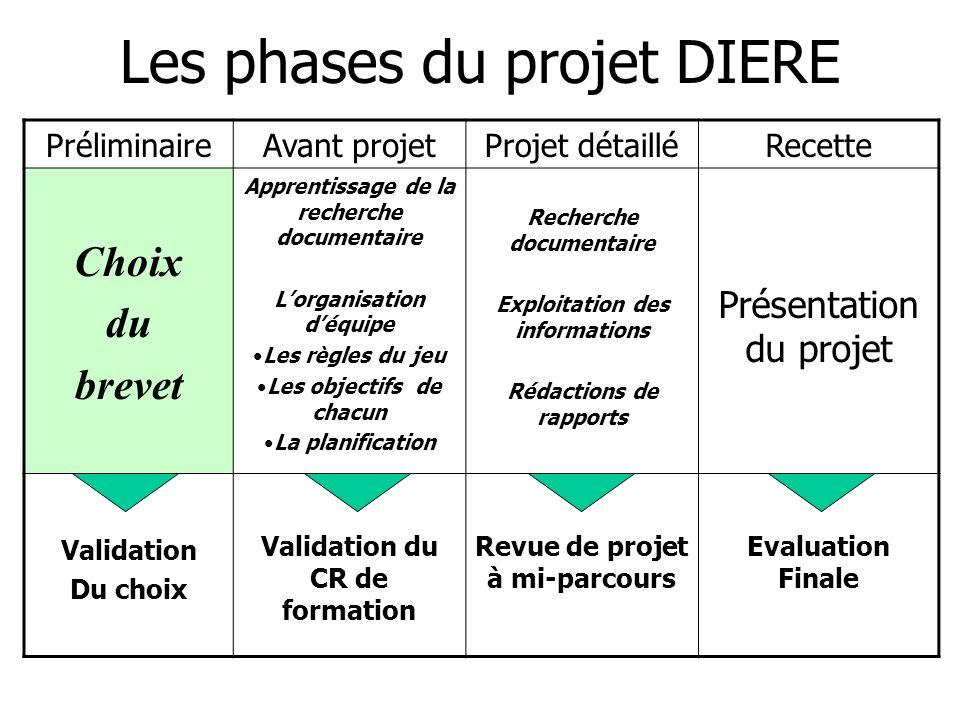 Les phases du projet DIERE