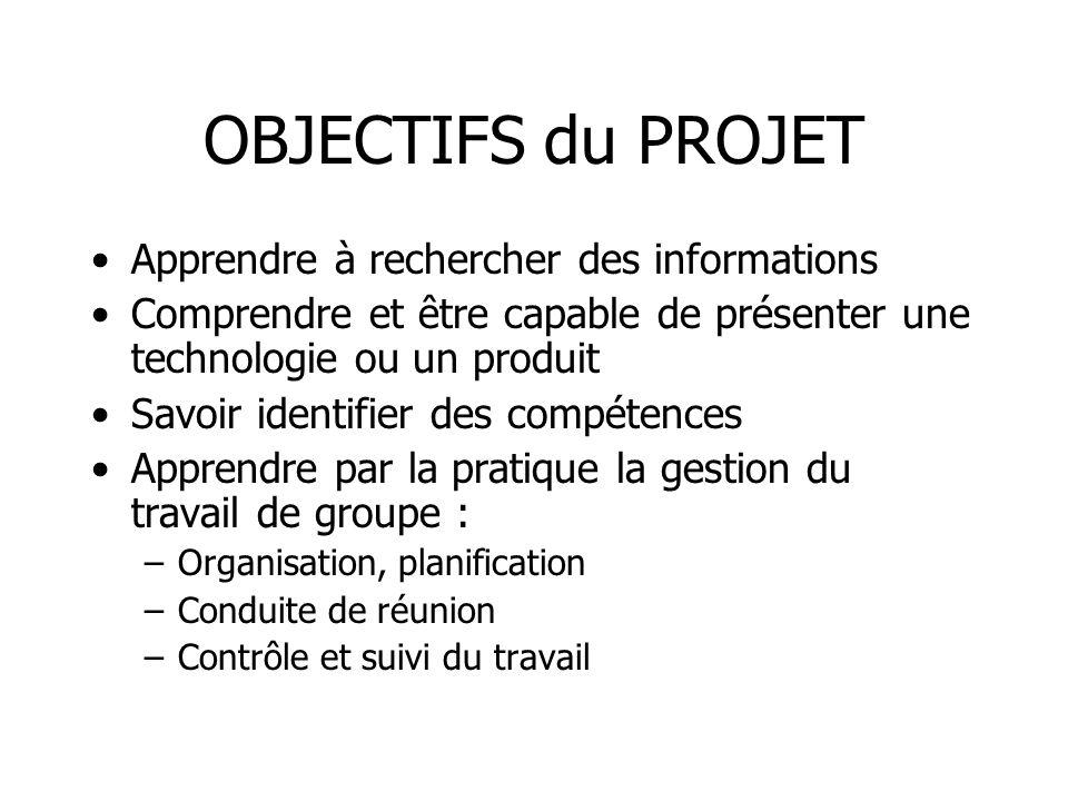 OBJECTIFS du PROJET Apprendre à rechercher des informations