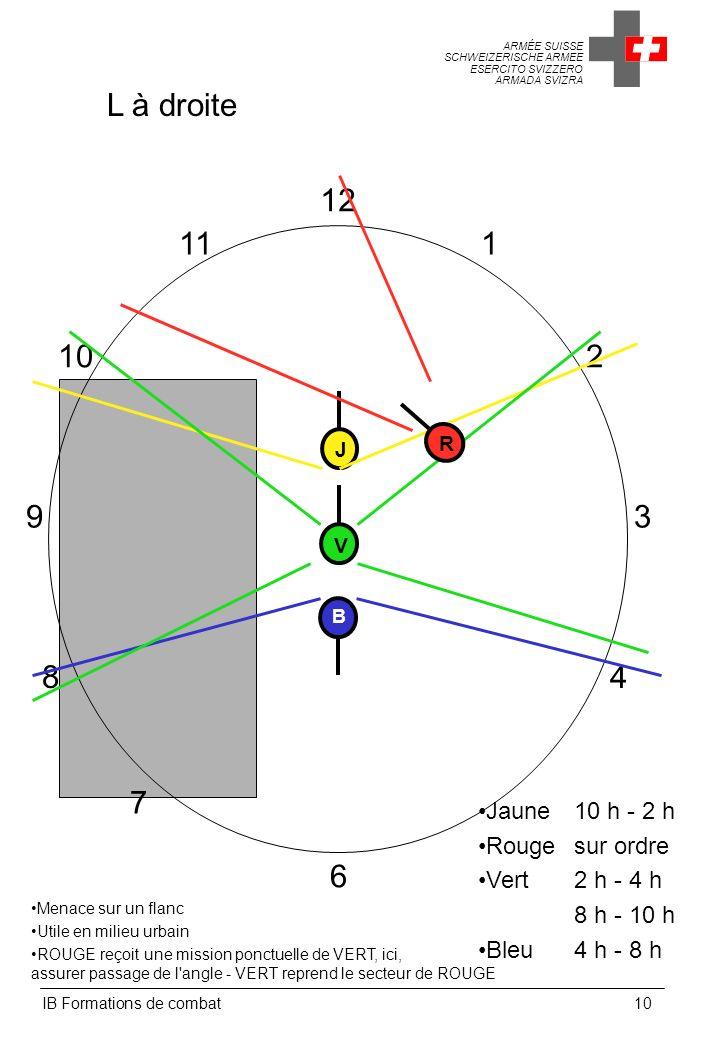 L à droite 12 11 1 10 2 9 3 8 4 7 6 Jaune 10 h - 2 h Rouge sur ordre