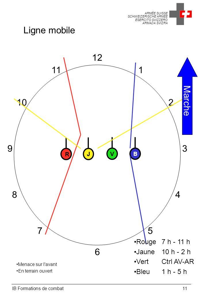 Ligne mobile 12 Marche 11 1 10 2 9 3 8 4 7 5 6 Rouge 7 h - 11 h