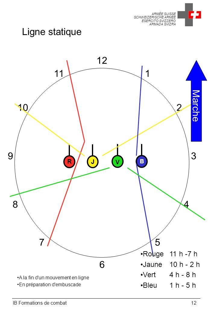 Ligne statique 12 Marche 11 1 10 2 9 3 8 4 7 5 6 Rouge 11 h -7 h