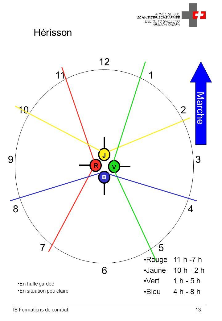 Hérisson 12 Marche 11 1 10 2 9 3 8 4 7 5 6 Rouge 11 h -7 h