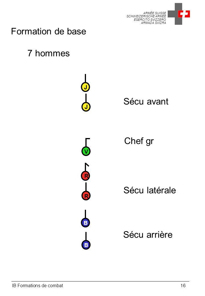 Formation de base 7 hommes Sécu avant Chef gr Sécu latérale