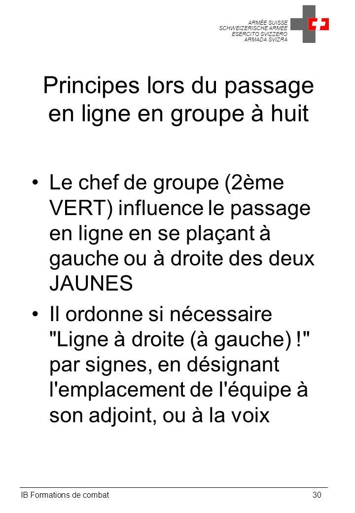 Principes lors du passage en ligne en groupe à huit