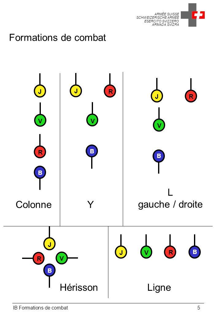 Formations de combat L gauche / droite Colonne Y Hérisson Ligne J J R
