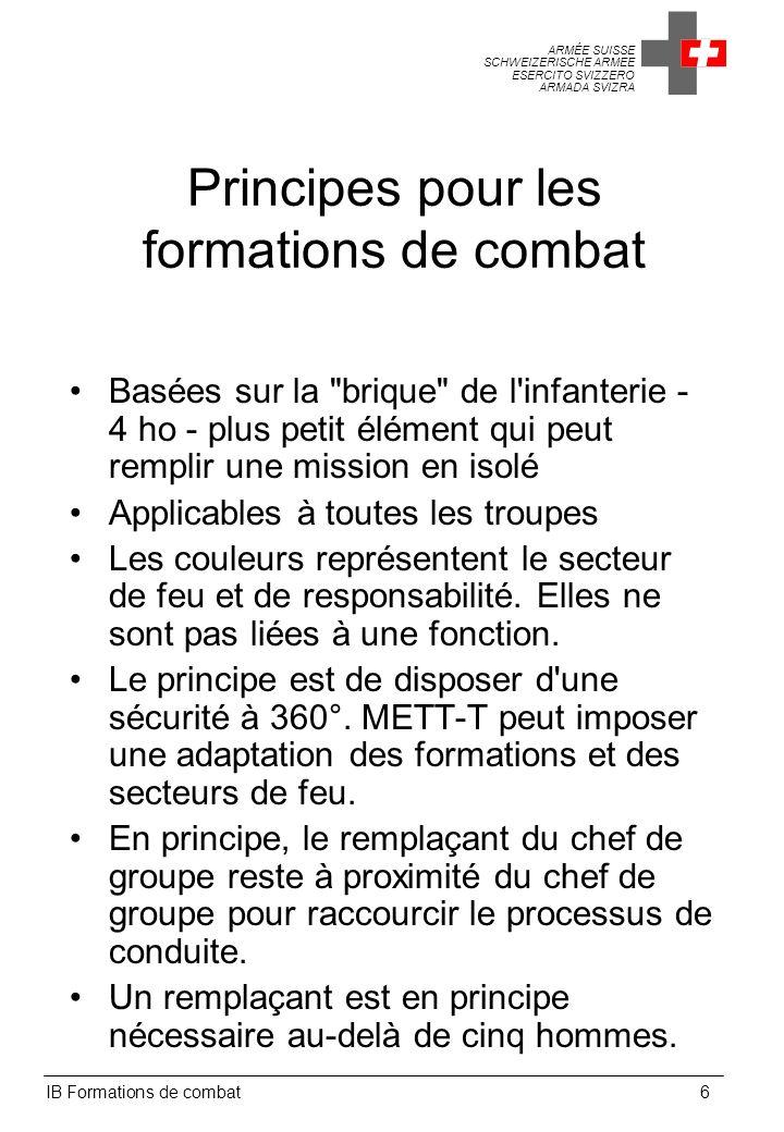 Principes pour les formations de combat