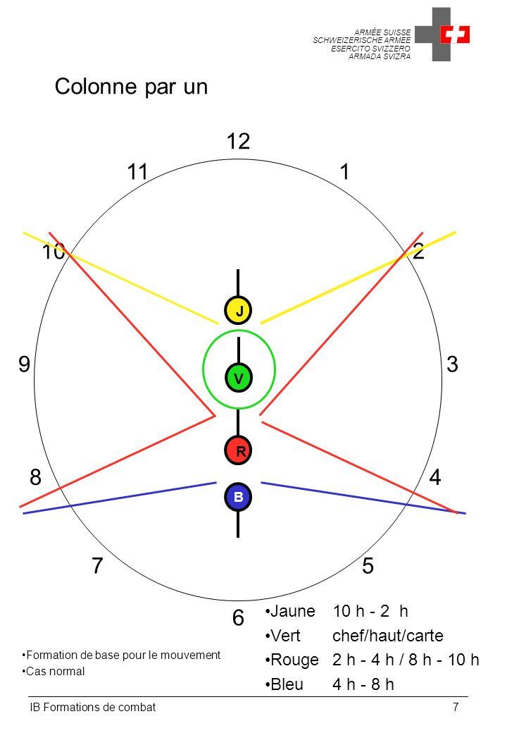 Colonne par un 12 11 1 10 2 9 3 8 4 7 5 6 Jaune 10 h - 2 h