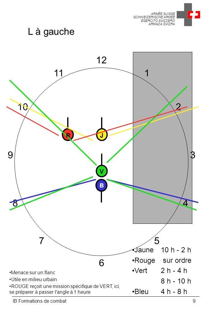 L à gauche 12 11 1 10 2 9 3 8 4 7 5 6 Jaune 10 h - 2 h Rouge sur ordre