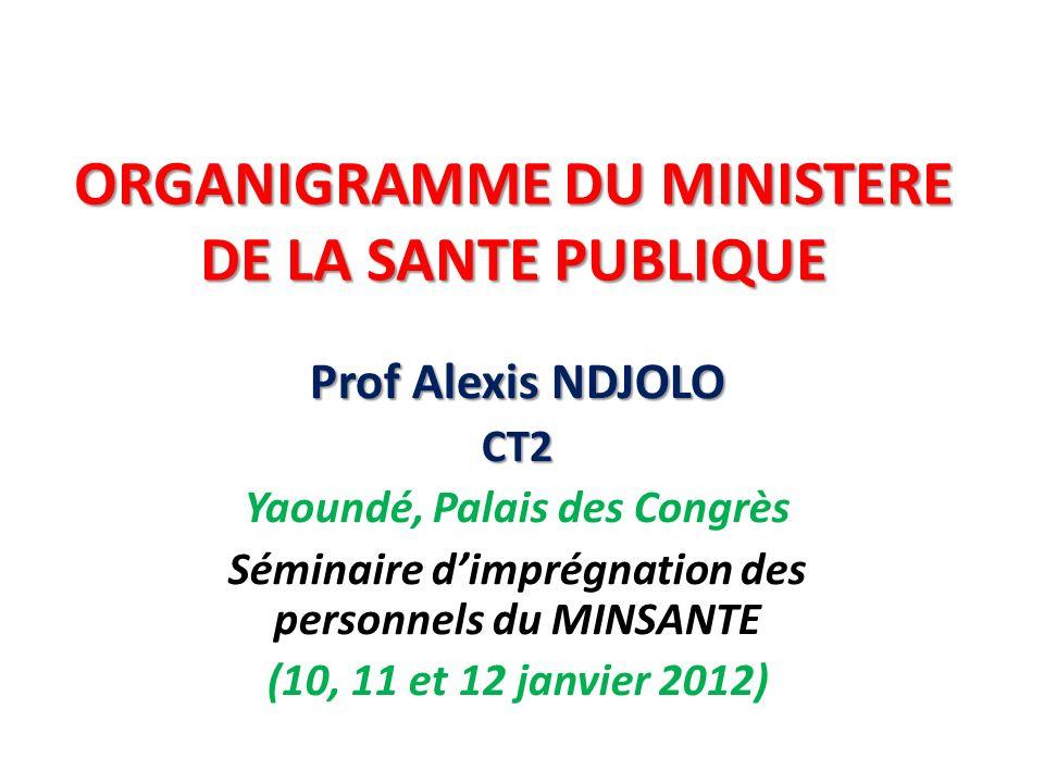 ORGANIGRAMME DU MINISTERE DE LA SANTE PUBLIQUE