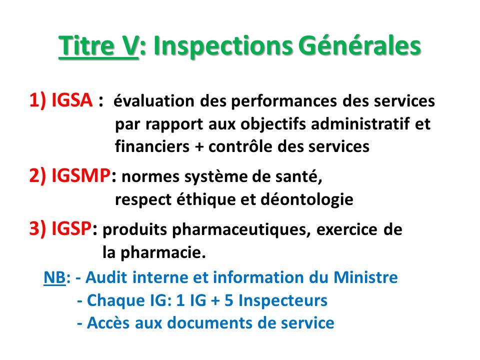 Titre V: Inspections Générales