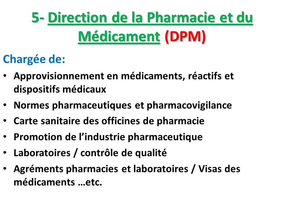 5- Direction de la Pharmacie et du Médicament (DPM)