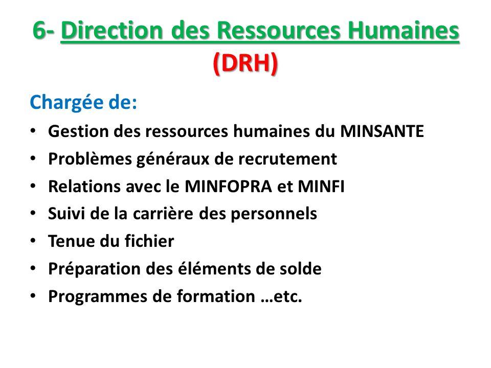 6- Direction des Ressources Humaines (DRH)