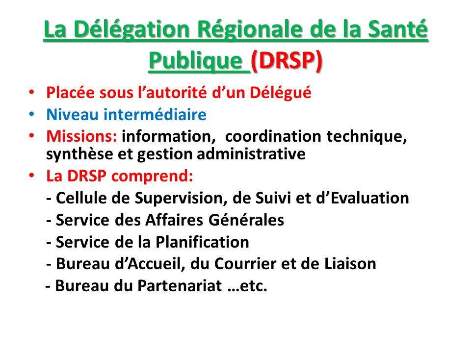 La Délégation Régionale de la Santé Publique (DRSP)