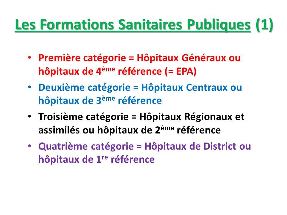 Les Formations Sanitaires Publiques (1)