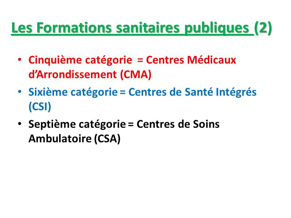 Les Formations sanitaires publiques (2)