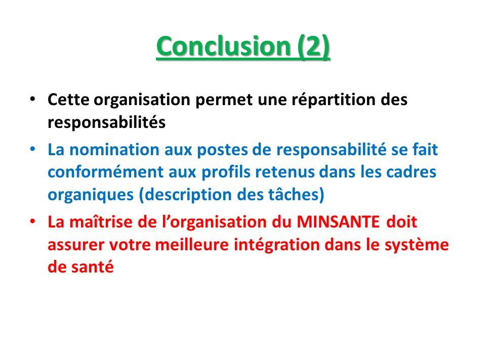 Conclusion (2) Cette organisation permet une répartition des responsabilités.
