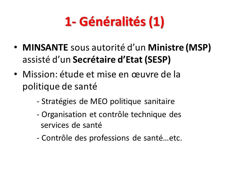 1- Généralités (1) MINSANTE sous autorité d'un Ministre (MSP) assisté d'un Secrétaire d'Etat (SESP)