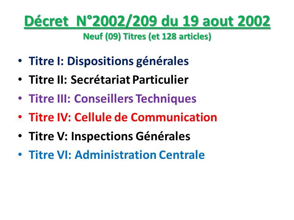 Décret N°2002/209 du 19 aout 2002 Neuf (09) Titres (et 128 articles)