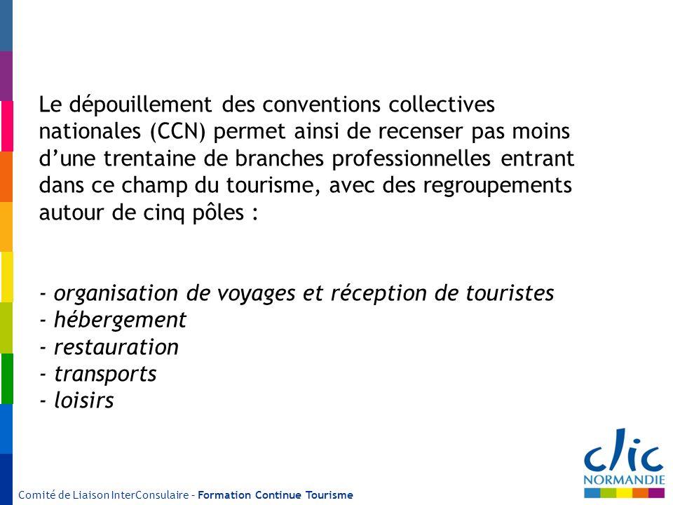 - organisation de voyages et réception de touristes - hébergement