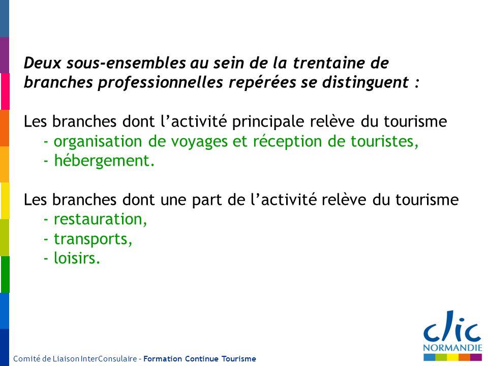 Les branches dont l'activité principale relève du tourisme