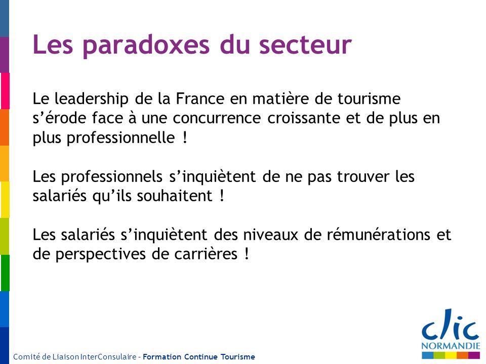 Les paradoxes du secteur