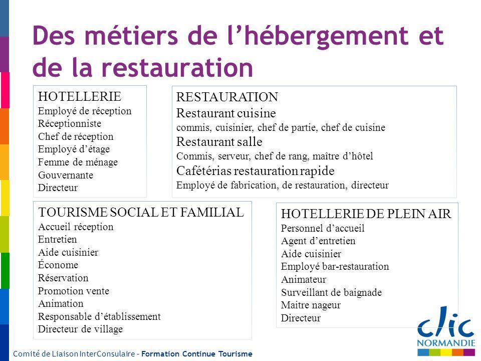 Des métiers de l'hébergement et de la restauration