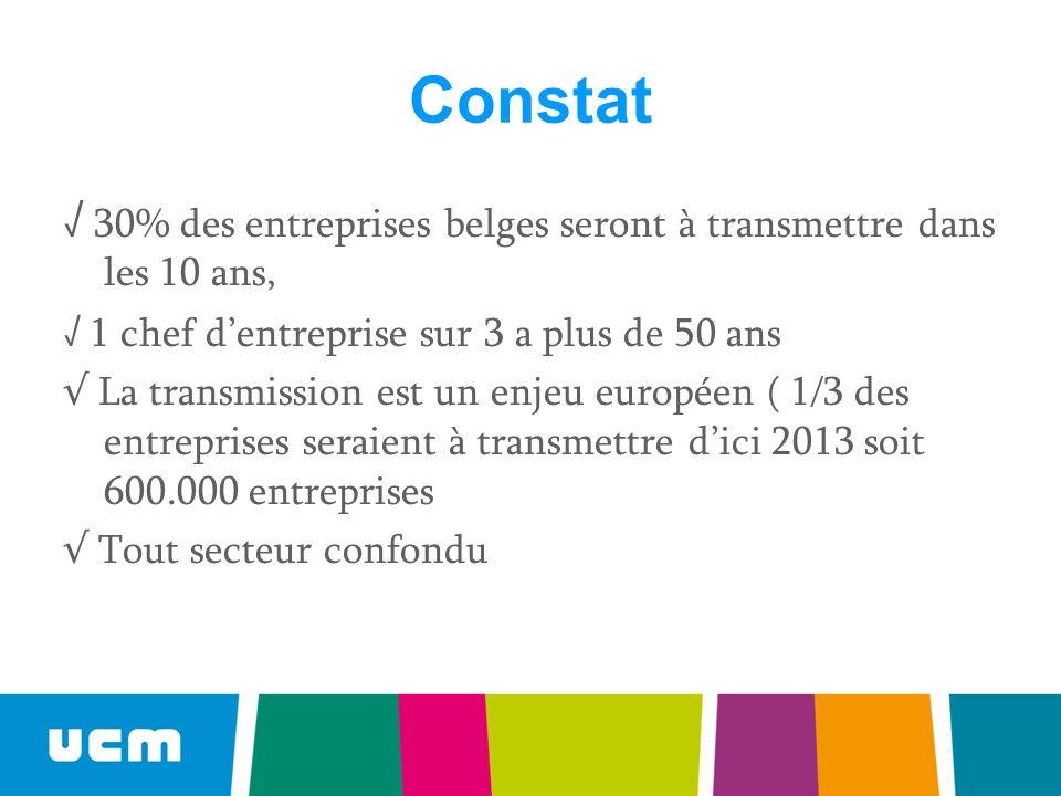 Constat √ 30% des entreprises belges seront à transmettre dans les 10 ans, √ 1 chef d'entreprise sur 3 a plus de 50 ans.