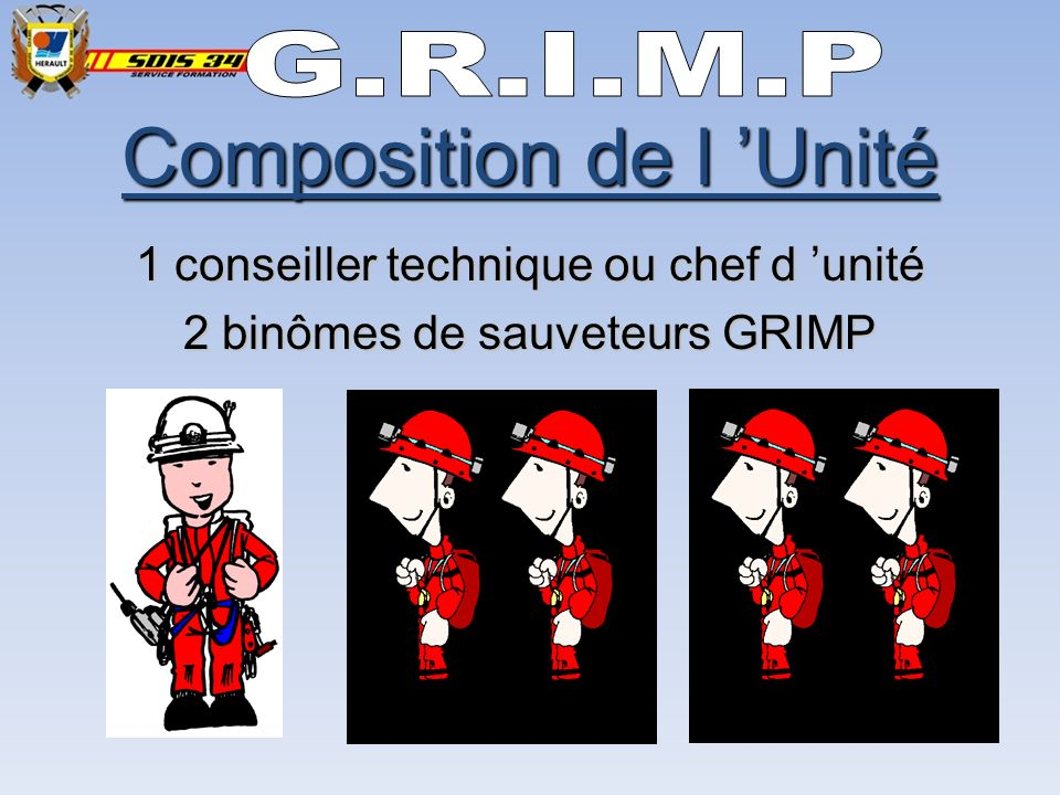 Composition de l 'Unité