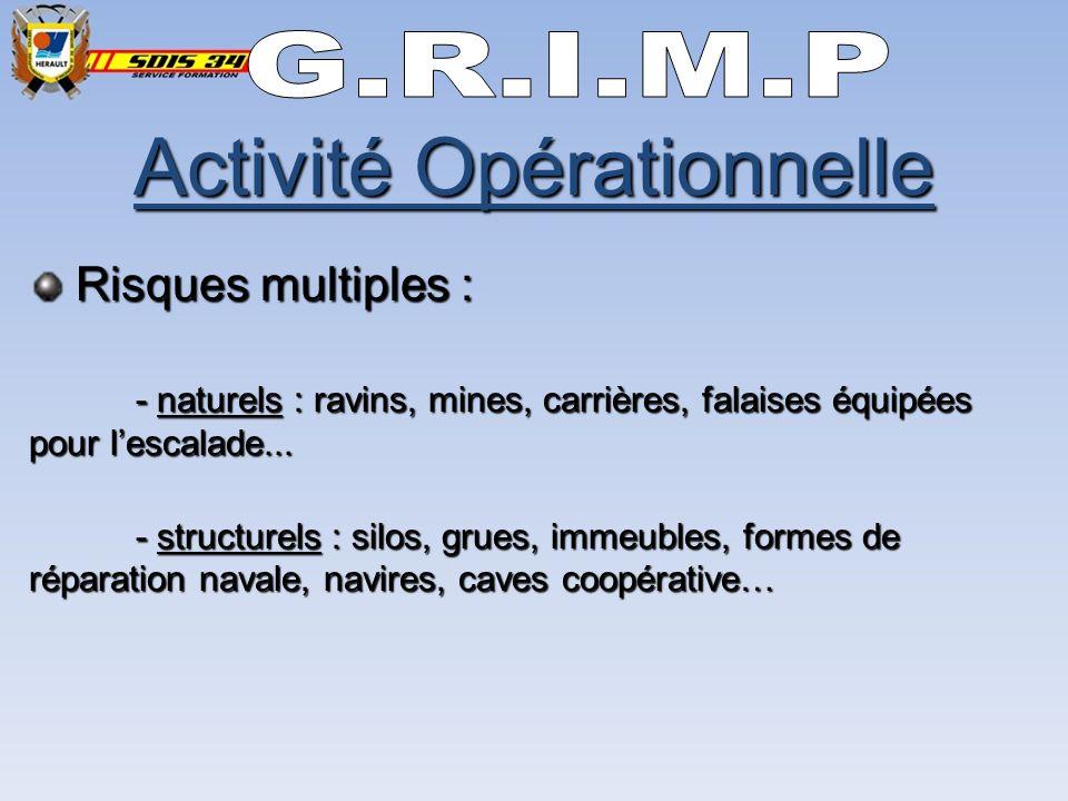Activité Opérationnelle