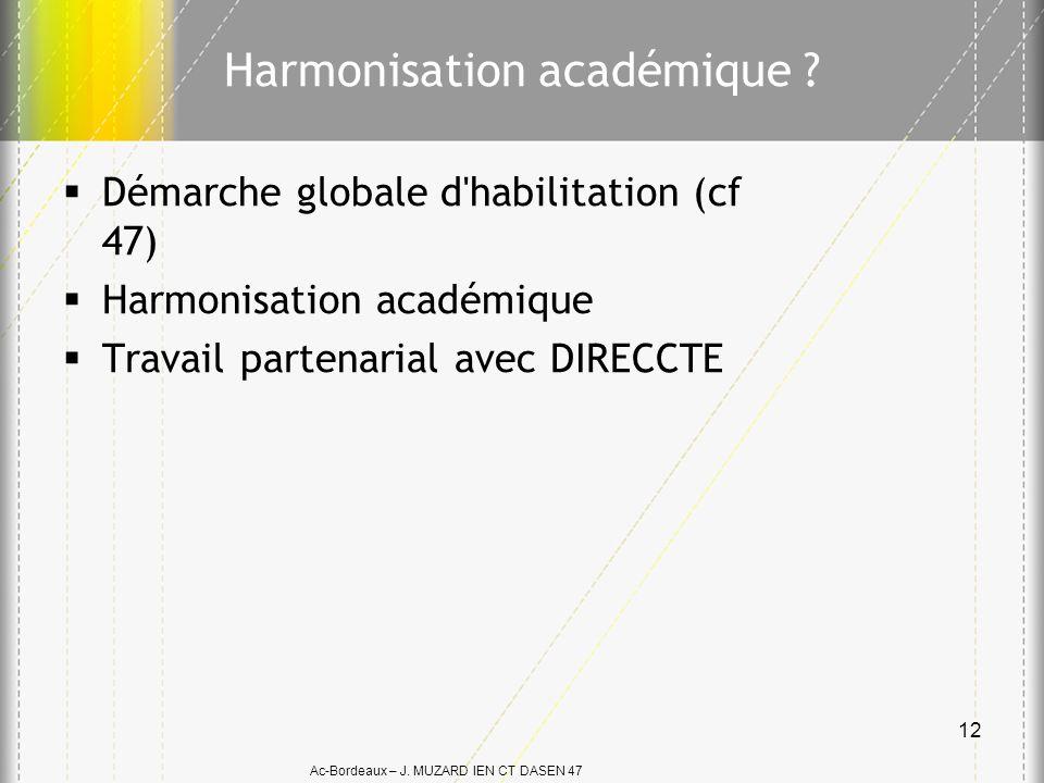 Harmonisation académique