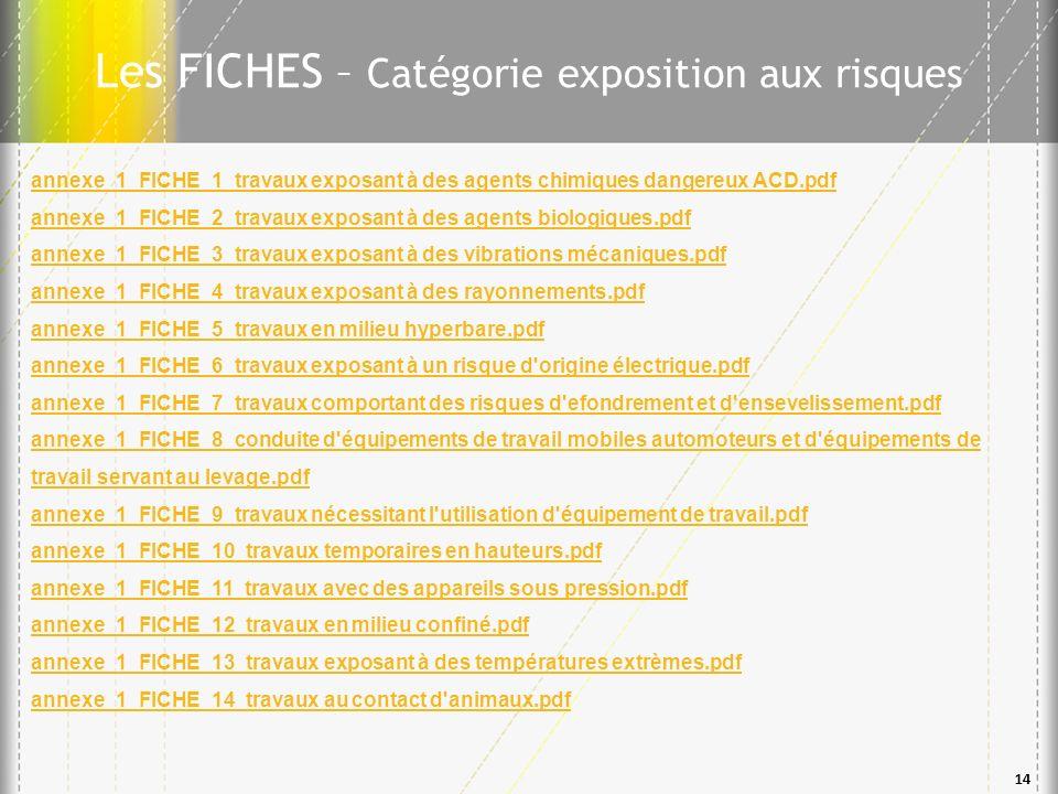 Les FICHES – Catégorie exposition aux risques