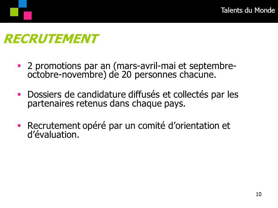 RECRUTEMENT 2 promotions par an (mars-avril-mai et septembre-octobre-novembre) de 20 personnes chacune.