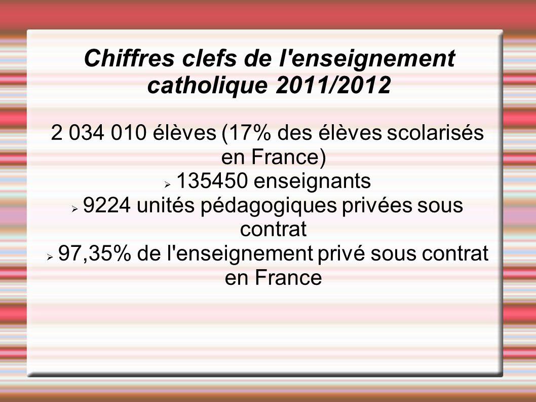 Chiffres clefs de l enseignement catholique 2011/2012