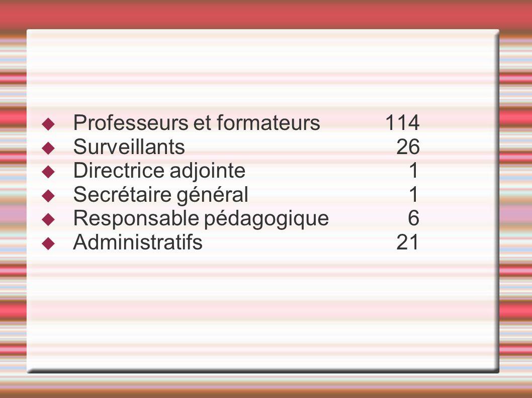 Professeurs et formateurs 114
