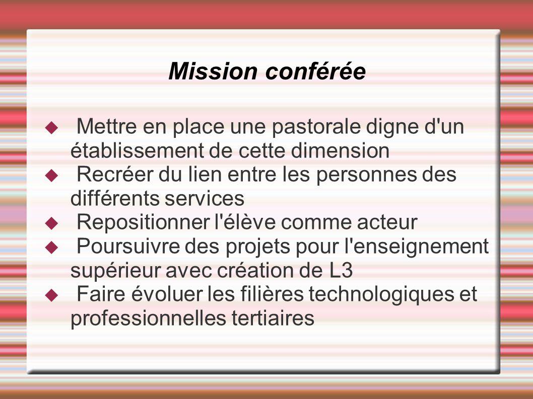 Mission conférée Mettre en place une pastorale digne d un établissement de cette dimension.