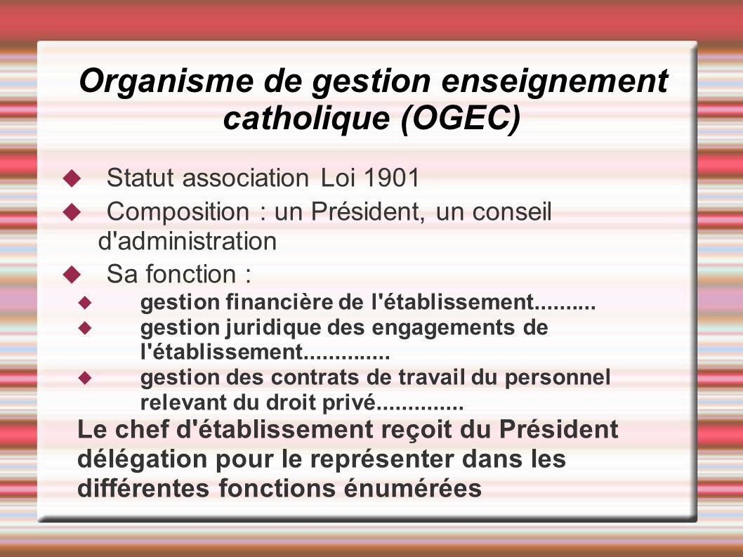 Organisme de gestion enseignement catholique (OGEC)