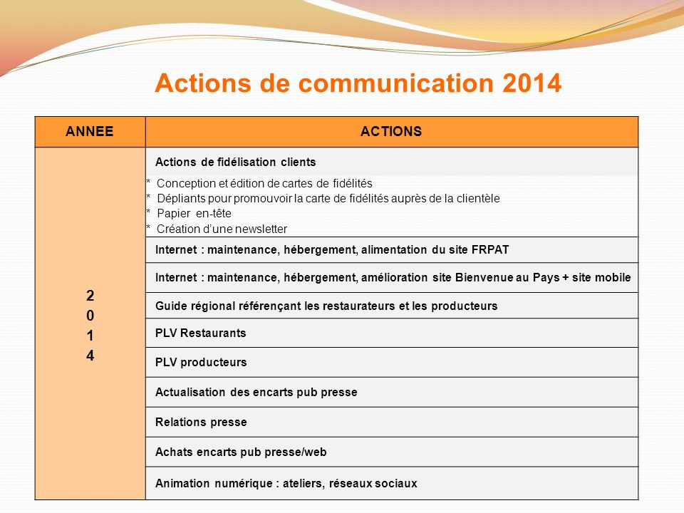 Actions de communication 2014
