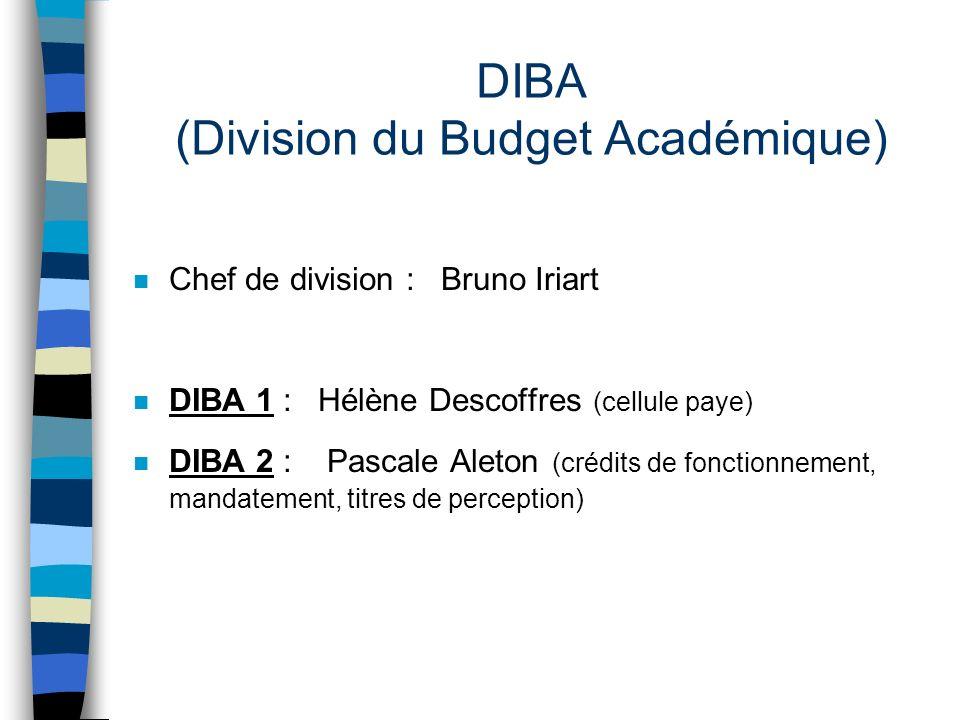 DIBA (Division du Budget Académique)
