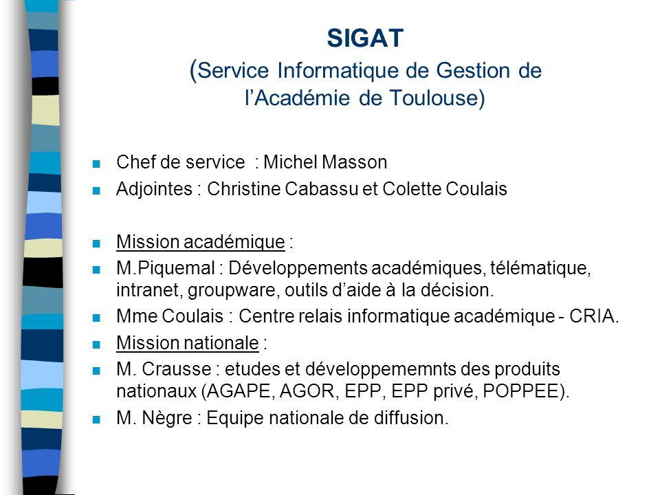 SIGAT (Service Informatique de Gestion de l'Académie de Toulouse)