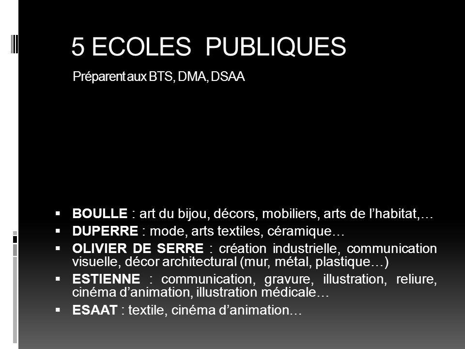 5 ECOLES PUBLIQUES Préparent aux BTS, DMA, DSAA