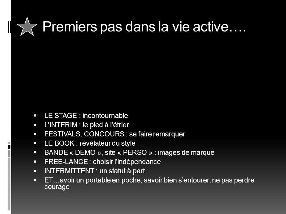 Premiers pas dans la vie active….