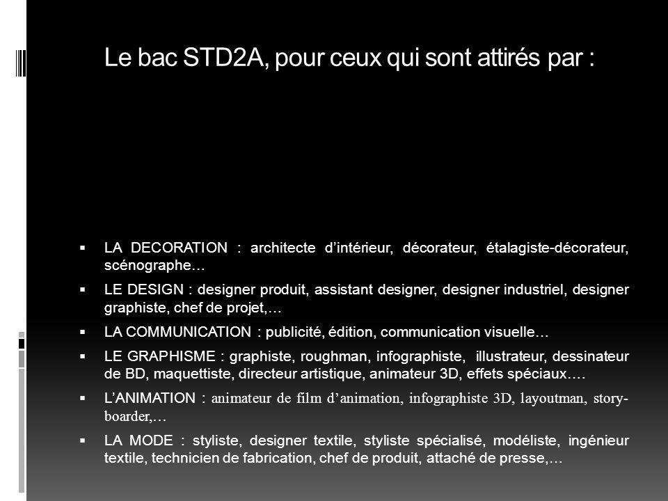 Le bac STD2A, pour ceux qui sont attirés par :