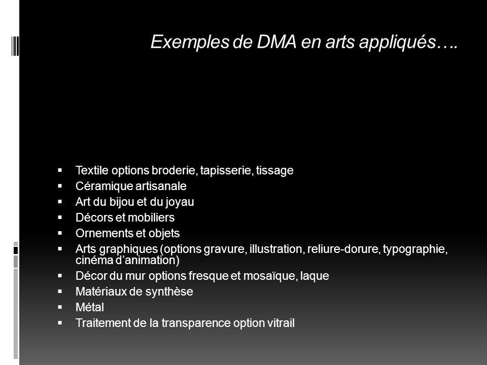 Exemples de DMA en arts appliqués….