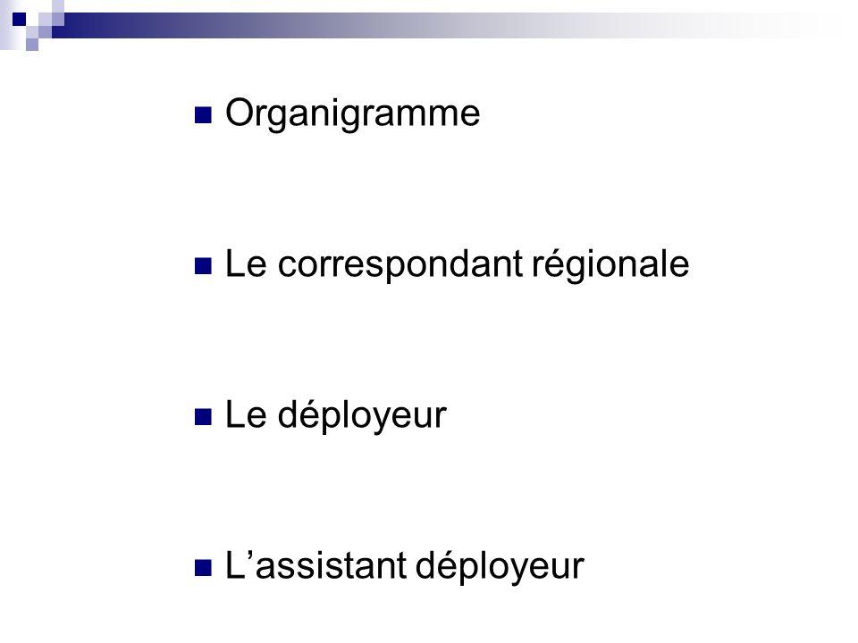 Organigramme Le correspondant régionale Le déployeur L'assistant déployeur