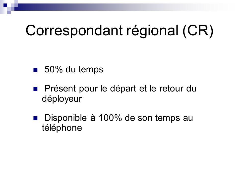 Correspondant régional (CR)