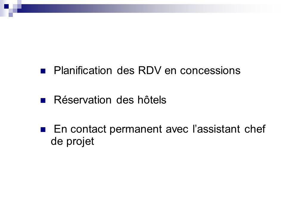 Planification des RDV en concessions
