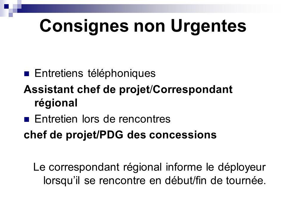 Consignes non Urgentes